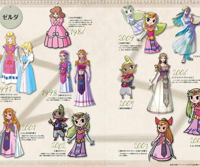 The Legend Of Zelda Hyrule Historia Dudeiwantthat Com