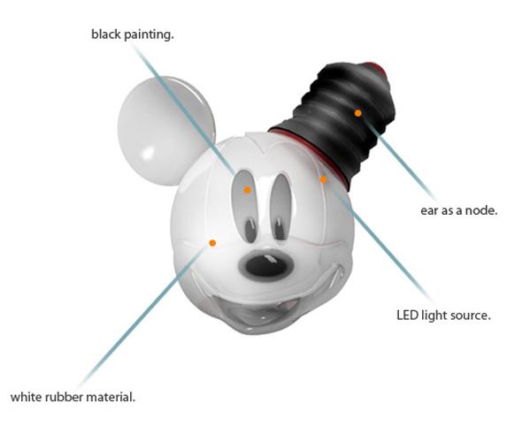 Mickey Mouse Light Bulb Diagram