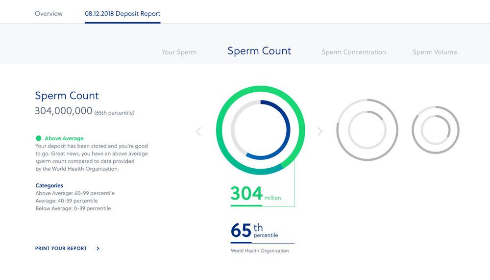 Thanks sperm sent home have hit