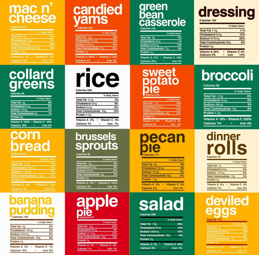 Thanksgiving Dinner Nutrition Label T