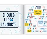 Inconsequential Dilemmas Flowchart Book