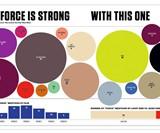 Star Wars Super Graphic: A Visual Guide