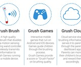 Grush Gaming Toothbrush for Kids
