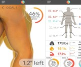 ShapeScale 3D Body Scanner