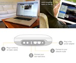 Simple.TV Cordless Multi-Media DVR
