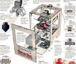 MakerBot Thing-O-Matic 3D Printer Kit-9770