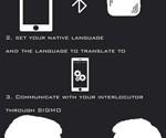 SIGMO Instant 25-Language Voice Translator