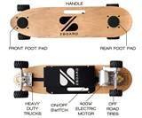 ZBoard Parts Diagram
