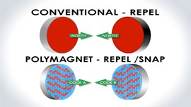 Polymagnets - Programmable Smart Magnets