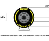 Pirelli P ZERO Sound F1 Racing Tire Speaker