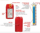 Laswell Personal Carry Fire Extinguisher