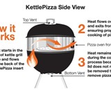 KettlePizza Serious Eats Special Edition Kit