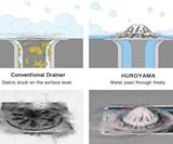 HUROYAMA Drain Volcano