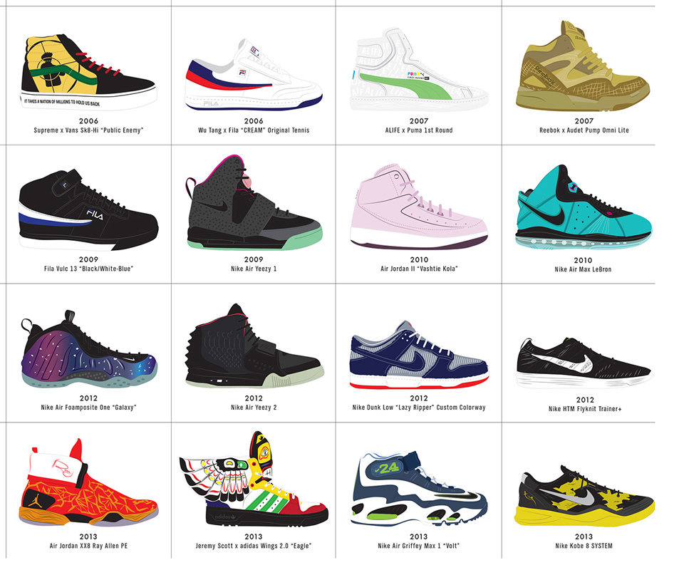 Jordan Shoes Chart Size