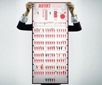 Dexter's Victims Poster - Scale View