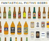 Fictional Beer Poster