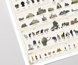 Game of Thrones The World of Ice & Fire Chart