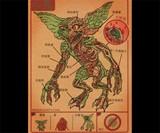 Gremlin Anatomy Print