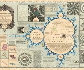 Mandelmap Poster
