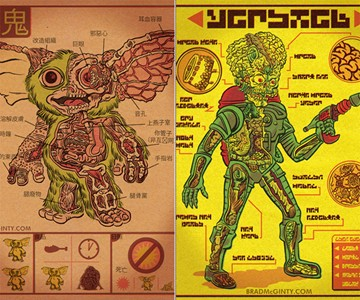 Movie Creature Anatomy Prints - Gizmo & Alien