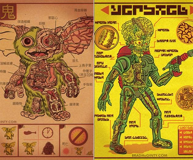 Movie Creature Anatomy Prints