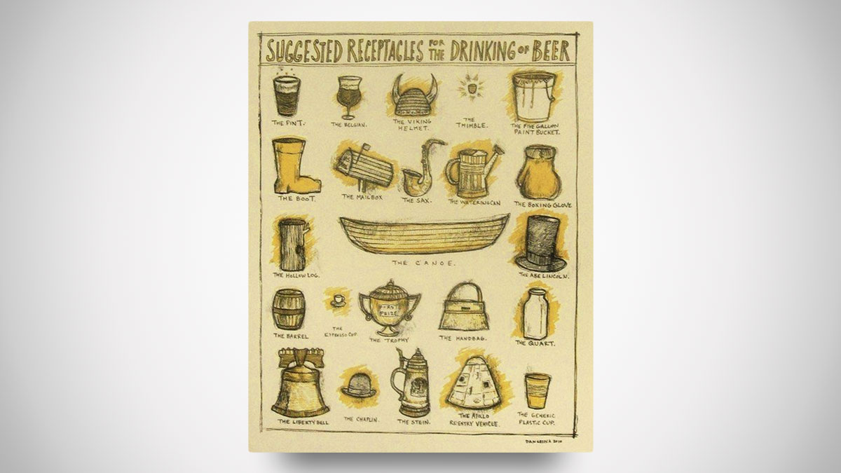 Suggested Receptacles for the Drinking of Beer Poster