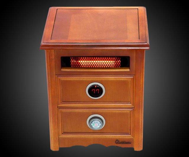 Furniture Grade Cabinet Heater Dudeiwantthat Com