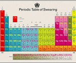 The Talking Periodic Table of Swearing Key Diagram