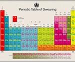 The Talking Periodic Table of Swearing Key Diagram