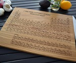 Periodic Table Cutting Boards