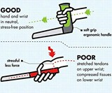 Easy-Grip Right Angle Kitchen Knife
