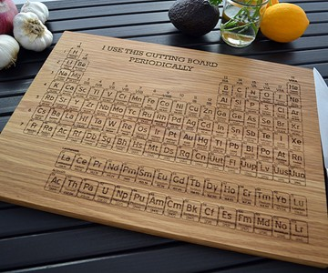 Periodic table chopping board interior design decorating ideas periodic table cutting boards dudeiwantthat urtaz Image collections