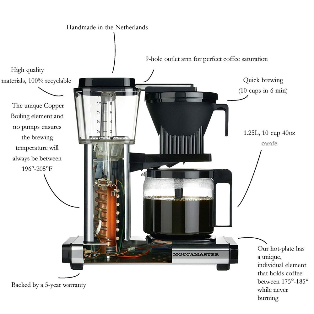Breville Coffee Maker With Grinder Remove Chute Disk