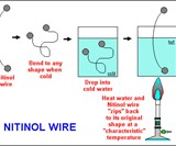 Nitinol Shape Memory Paper Clip