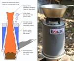 How Backcountry Boiler Works