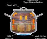 CanCooker Bone Collector Cream Can Steam Oven