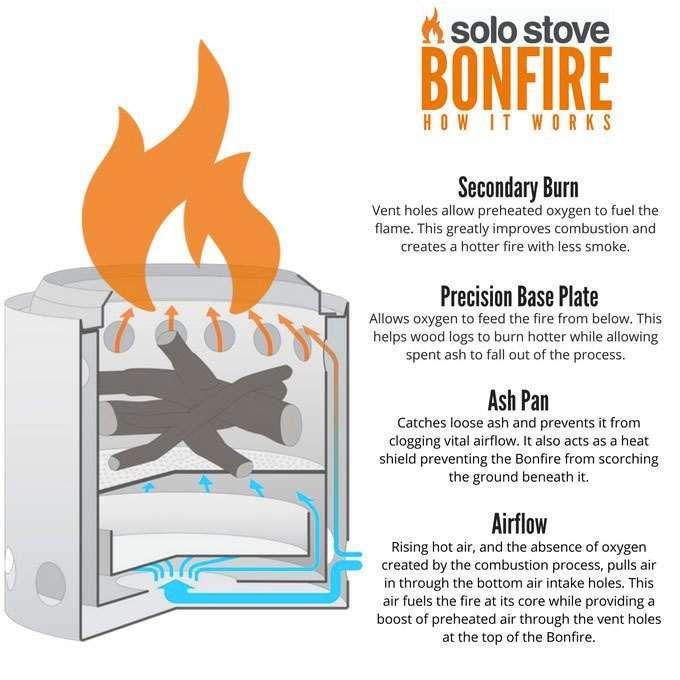 Solo Stove Bonfire Dudeiwantthat Com