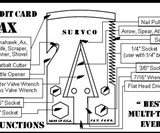 Credit Card Ax