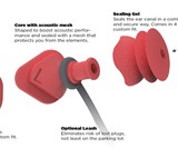Surf Ears 3.0 - Water Out Sound in Ear Plugs