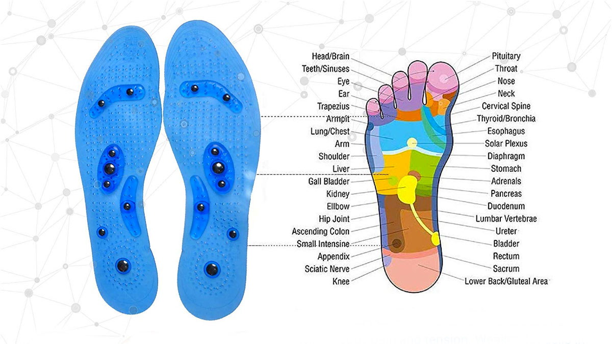 MindInsole Acupressure Magnetic Insoles
