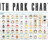 South Park Charted